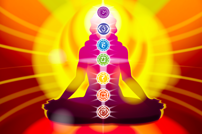 What are the 7 Chakras ? A Complete Guide For Beginners